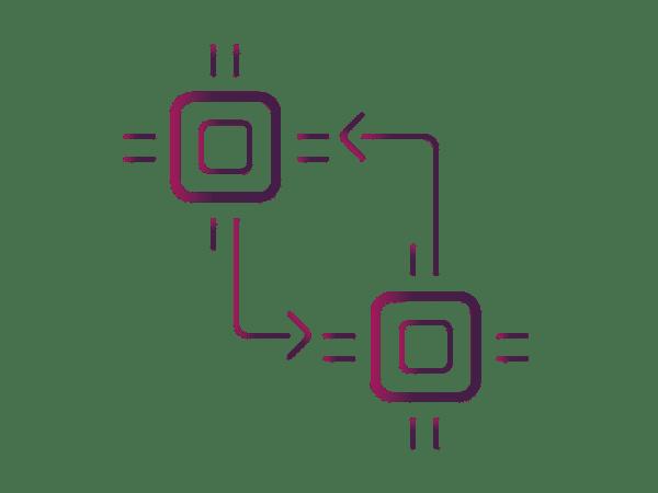 Technology Procurement | Procurement cycle matrix