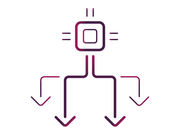 Technology Procurement | Procurement Supplier matrix